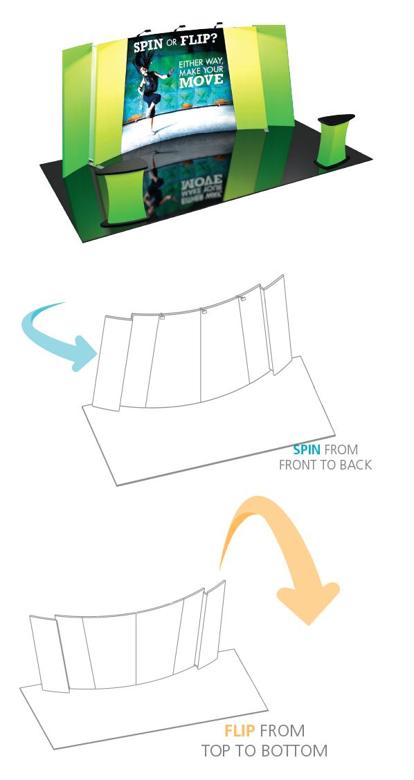 Flip Kit 02 -  versatile, multi-layered 10' x 20' backwall, frame includes 2 OCE cases, counters and lighting NOT included in kits, • for spin option, requires double-sided graphics • for flip option, requires 2 sets of graphics or double-sided graphics. #Trade#show #Displays #Backwall. Call us today for a quote. 1-866-7ULTIMA (1-866-785-8462).