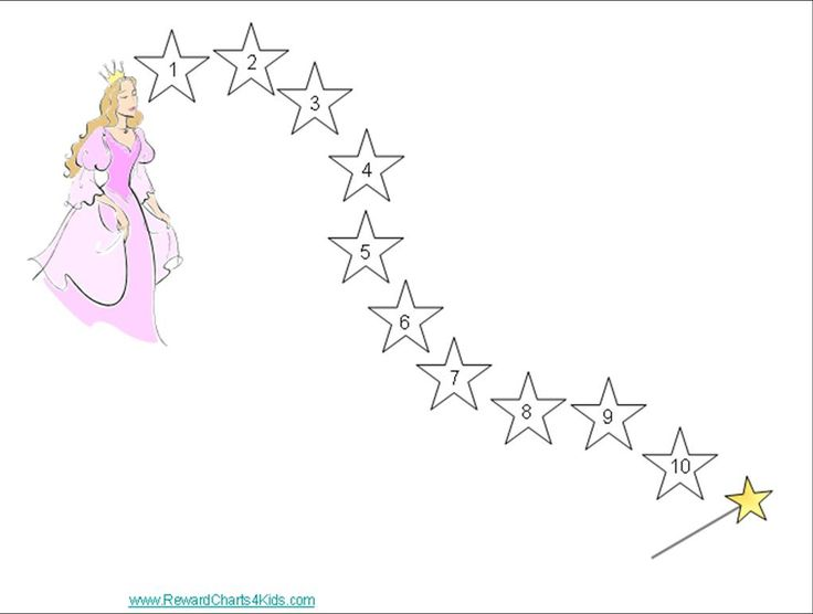 Star Charts for Kids - Reward Charts 4 Kids