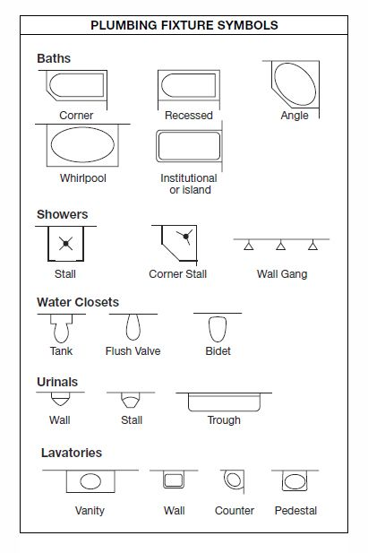Glamorous 70 architectural floor plan symbols decorating for Architectural floor plan symbols