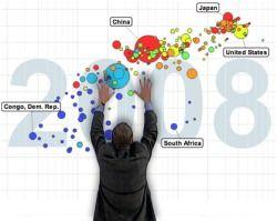 ¿Conoces la web gapminder.org? Para mi es uno de los mejores sitios para jugar con las estadísticas del mundo, de forma visual e interactiva, y tomar conciencia de nuestra realidad social, económica, política, etc. Date un paseo, es Fascinante!!