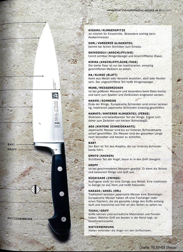 Stunning Quelle TEUBNER Messer