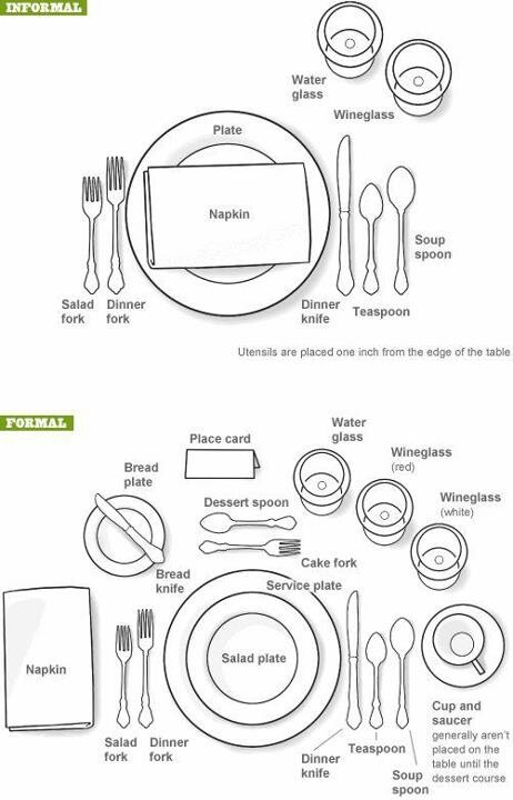 Informal and Formal Place Settings Illustrated.