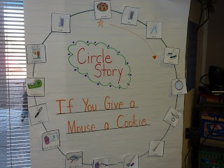 If you give a mouse a cookie - circle story - understanding sequence of events