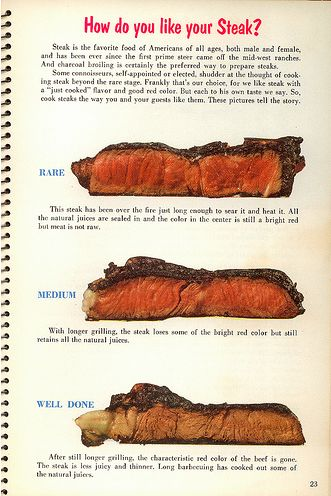 "How to Grill the PERFECT Steak...    This is the thing I have the most trouble with ... I don't know why!  I've followed the ""Squish"" rule and followed temp rules for doneness, but no matter what it seems to end up over cooked ... Hopefully these tips will help"