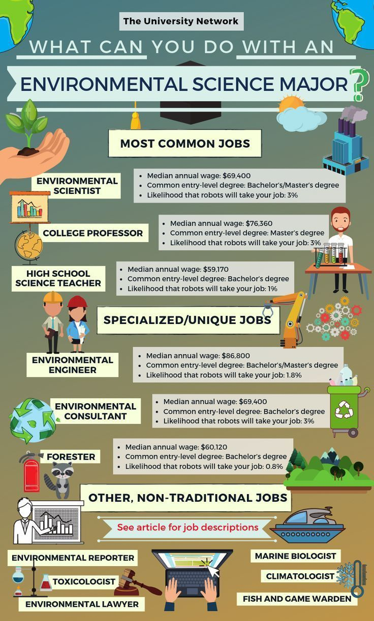 A Degree In Environmental Science Can Open Up Many Job