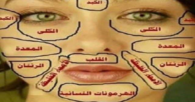 أسرار الخريطة القديمة للوجه تكشف لك المرض الذي تعاني منه وكیف تعالجه في دقائق كتب Samarmohey في نصائح طبیة آخر تحديث منذ شھري Face Reflexology Face Mask