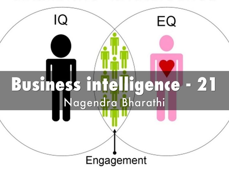 """Business intelligence - 21"" - A Haiku Deck: Business poems by Nagendra Bharathi  #businessintelligence  http://www.businesspoemsbynagendra.com"