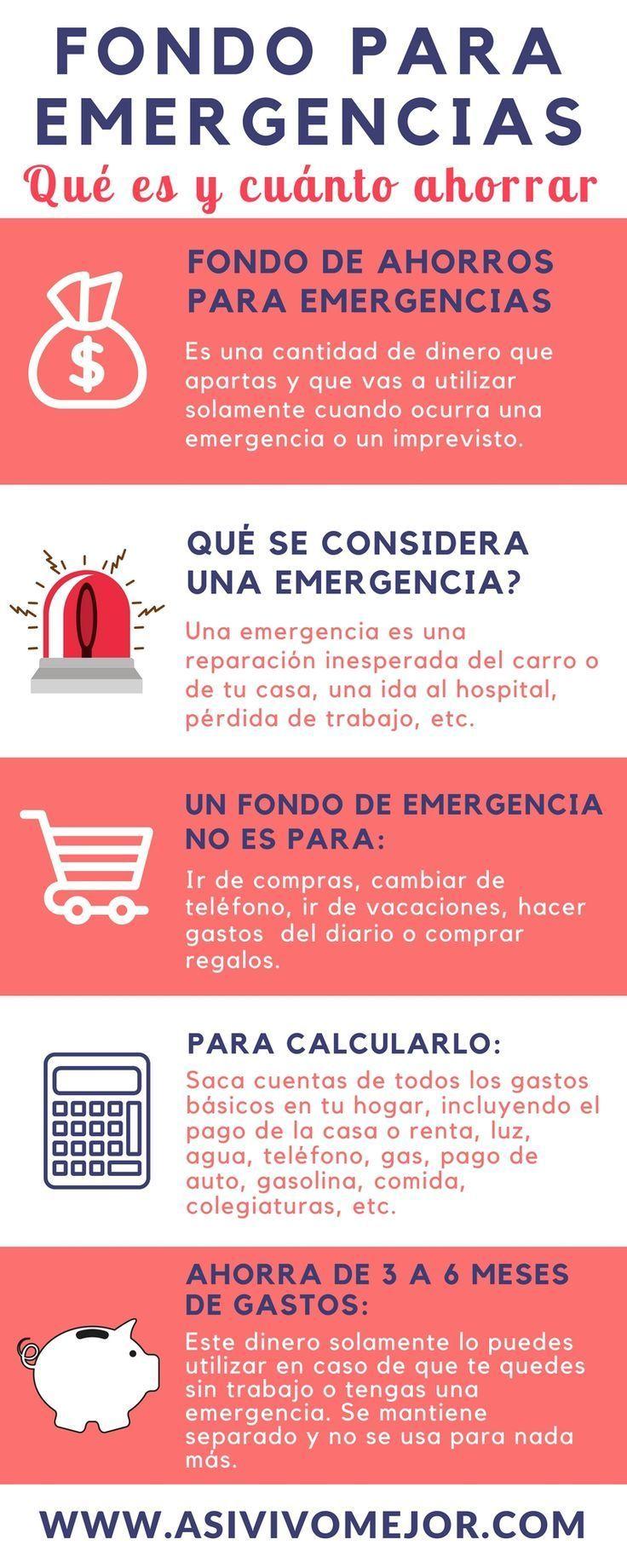 Qu� es y cu�nto debo #ahorrar en un fondo de emergencia? Aprende de #finanzaspersonales #ahorros #dinero #hispanos #asivivomejor #podcast #finanzas