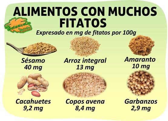 lista alimentos ricos en fitatos o acido fitico de la dieta