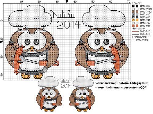 Creazioni-Natalia - «Gufo cuoco» su Yandex