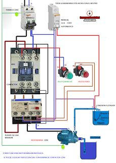 Esquemas eléctricos: COMO FUNCIONA MOTOR BOMBA MONOFASICA
