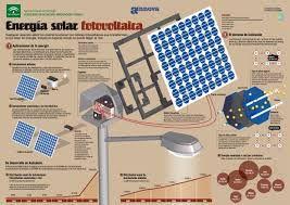 Resultado de imagen para TECNOLOGIA infografia