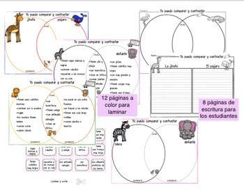 Ms de 25 ideas increbles sobre diagramas de venn en pinterest comparar y contrastar animales diagramas de venn en accin ccuart Images