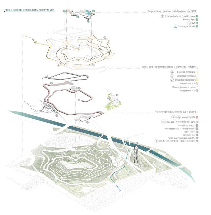 Galería - Célula Arquitectura, segundo y tercer lugar por plan maestro en cerros Nutibara y La Asomadera / Medellín - 32