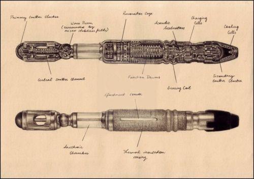 Anatomy of a Sonic Screwdriver (from waitingforamadmanwithabox)