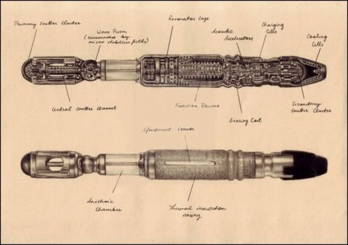 Anatomy of a Sonic Screwdriver (from waitingforamadmanwithabox)