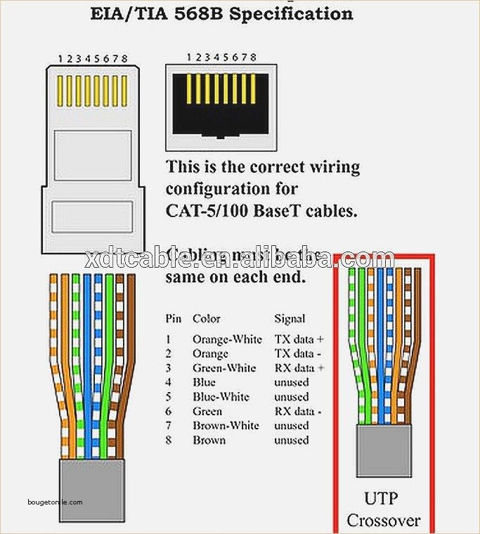 Rj11 Wiring Diagram Using Cat5 Lovely Using Rj11 Cat5 Wiring | Rj45, Wire,  Electronic engineeringPinterest