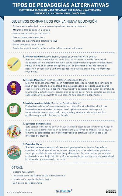 AYUDA PARA MAESTROS: Tipos de pedagogías alternativas