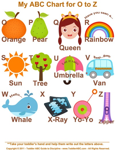 The  Best Abc Chart Ideas On   Alphabet Charts