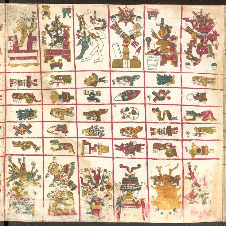 Resultado de imagen para codex borgia