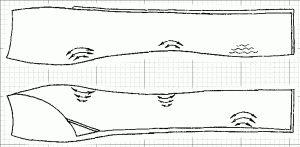 Раскрой и пошив прямых брюк по построенным выкройкам.