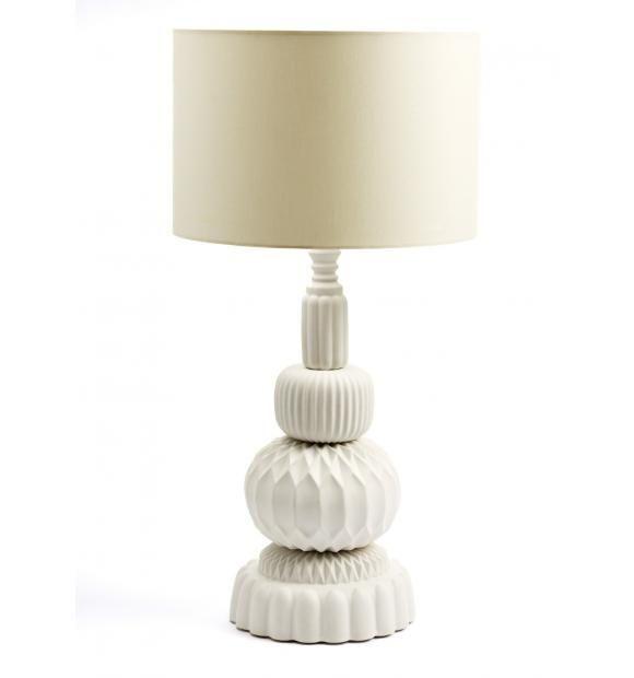 BIG BIGFOOT lampe i hvid porcelæn.  Sikke et formsprog..det er lampen med personlighed og stil. Lampen Bigfoot big kommer med ledning, fatning og lampeskærm.  Mat glaseret Varenummer 17111 Højde: 600 mm.