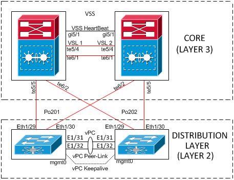ccie service provider syllabus pdf