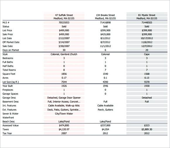 Real Estate Comparative Market Analysis Spreadsheet Comparative Market Analysis Market Analysis Template Market Analysis