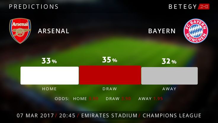 Prévisions résultat match Arsenal - Bayern Munich - Ligue des champions 7 mars 2017.