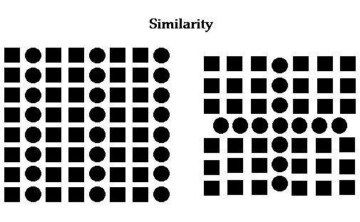 Ejemplo psicologia de la Gestalt Ley Similaridad figuras básicas