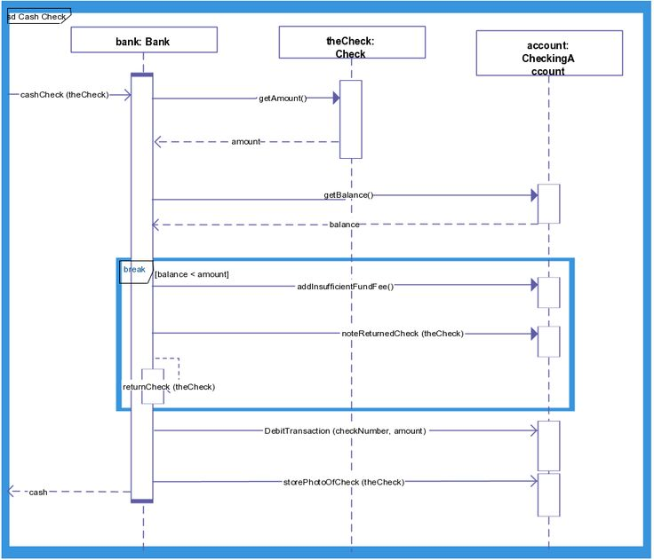 software for sequence diagram an interaction diagram for bank balance checking process - Software Engineering Activity Diagram