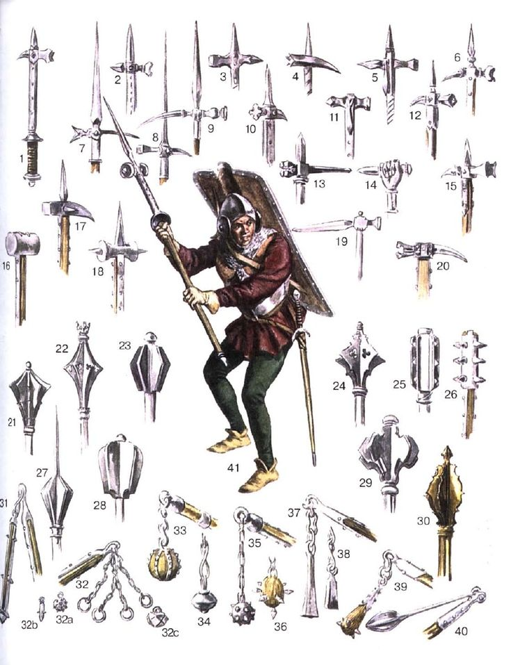middle ages weapons Later in the middle ages shields became smaller the normans built wooden forts called motte and bailey castles  life in the middle ages a history of weapons.