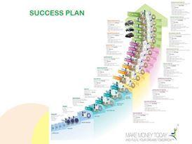 Sukses plan Oriflame... :)