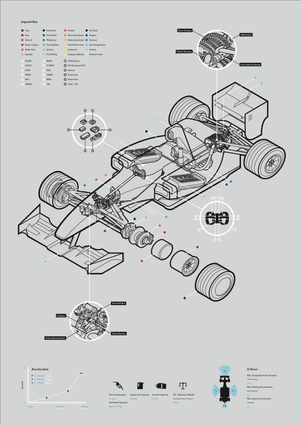 X-RAY F1 by Phil Ellis - F1 and axo technical illustration.... Nice