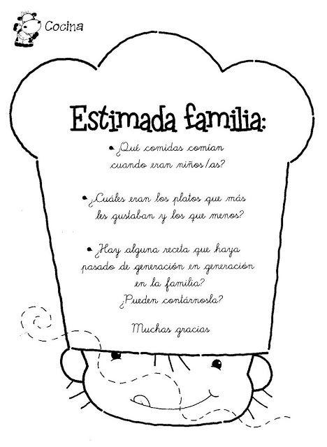 Menta Más Chocolate - RECURSOS y ACTIVIDADES PARA EDUCACIÓN INFANTIL: CIRCULAR para RECETAS o TALLER DE COCINA