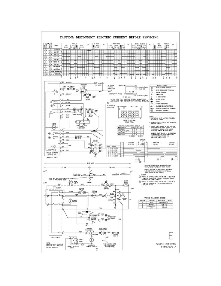 6910bf1d80a07010c15c8e4acae82ec0  Pin Wiring Diagram For Forward And Reverse on forward reverse dc motor controller, forward and reverse screw, forward reverse connection diagram, forward and reverse control diagram, forward reverse drum switch diagram, forward reverse motor starter, forward and reverse dc motor circuit, forward and reverse transmission, forward reverse circuit diagram, forward and reverse power, single-phase motor reversing diagram, forward reverce schematic circuit, forward and reverse switch, forward reverse motor wiring,