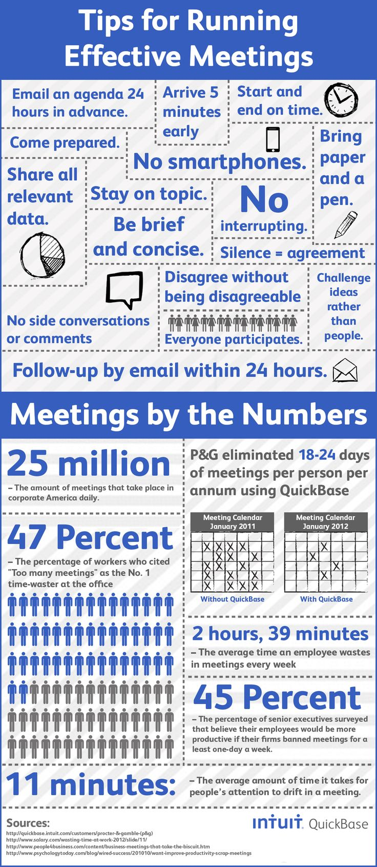 Meetings are typically not something I look forward to. In fact, I do whatever I can to avoid them. But sometimes you just have to face the music and have one. So what could I do to make these meetings as effective as possible? What are some handy tips that would make meetings take a bit less time and achieve a bit more?
