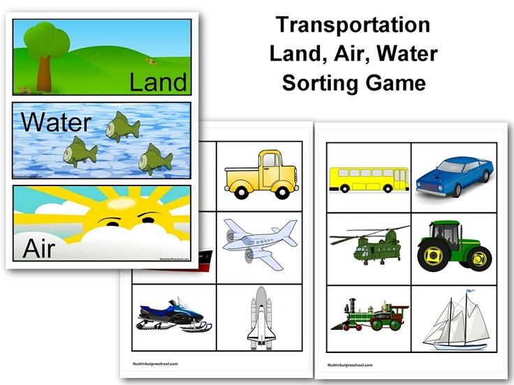 Free Printable Land, Air, Water Transportation Sort