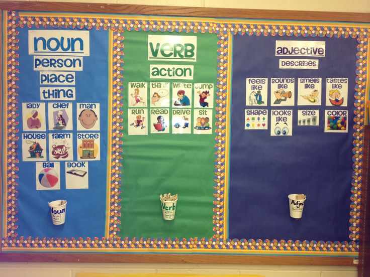 Made this today! Interactive nouns, verbs, and adjectives bulletin board!  Written and visual cues help students remember what a noun/verb/adjective is.  Cups contain sample words for each.  Use to target plural nouns, irregular plural nouns, regular and irregular past tense verbs, and describing. Make a sentence using all three elements!