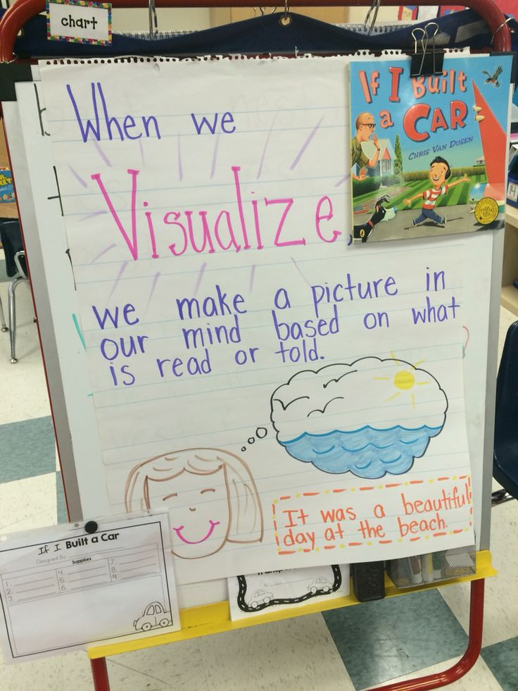 If I Built a Car - Anchor Chart - Visualizing