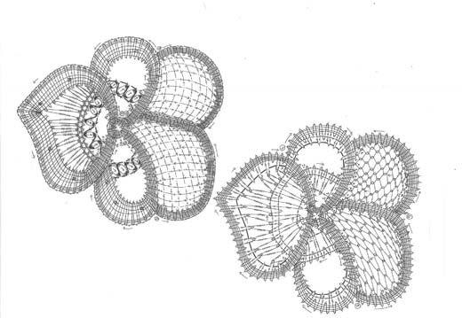 Bobbin lace flower pattern
