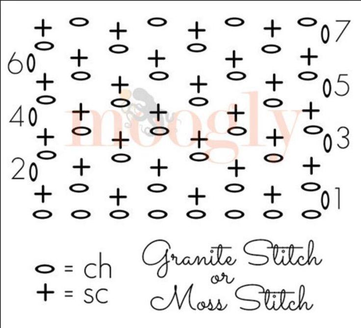 best 25  moss stitch ideas on pinterest
