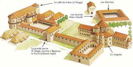 AIX LA CHAPELLE. 1) CONTEXTE ET HISTOIRE 1.3 PROJET DE EUDES DE METZ, 9: Certains logeaient dans leurs résidences en ville. Les membres de l'Académie palatine et les conseillers de Charlemagne tels EGINHARD et ANGILBERT possédaient une maison à proximité du palais.