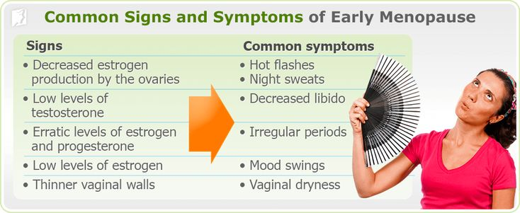Common Signs and Symptoms of Early Menopause
