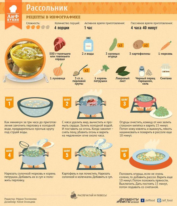 #еда #рецепты #вкусно #мужская #кухня #готовим #детям #На #заметку #Note #Полезно #Знать #Интересные #факты #супы