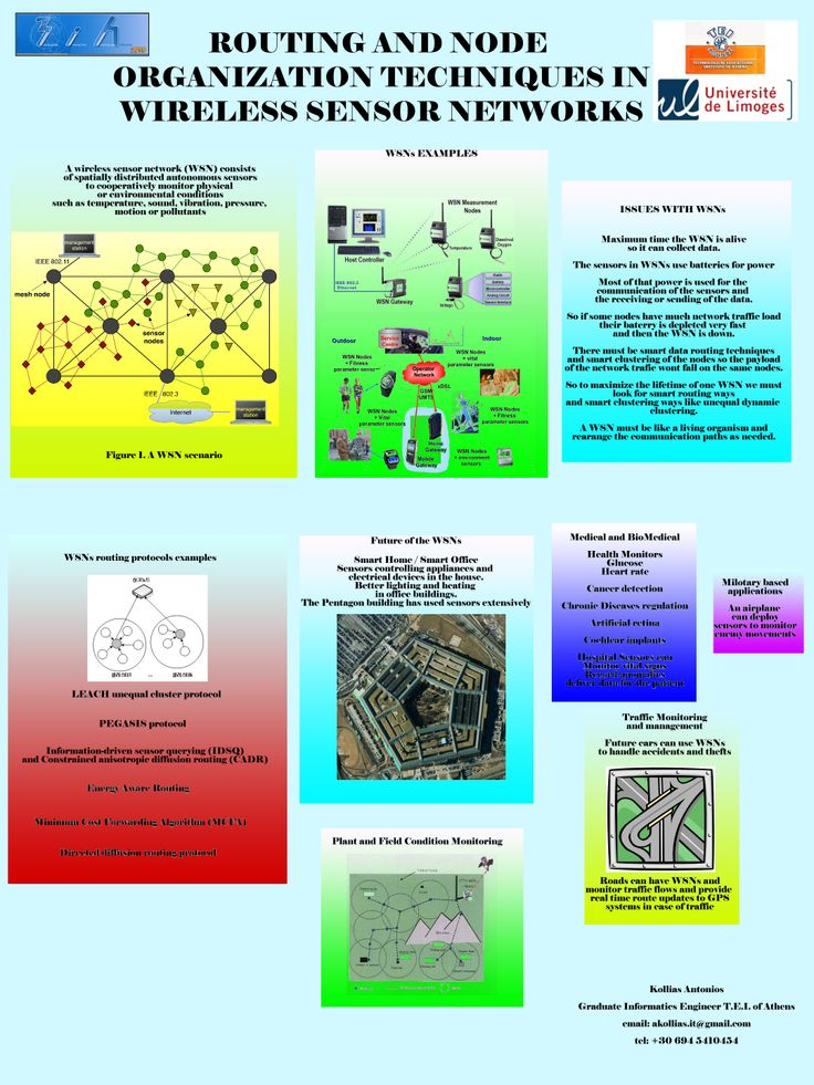 #poster #master ISICG TIM Routing & node organization techniques in wireless sensor networks