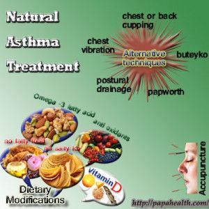 17 Best Images About Asthma On Pinterest Asthma Symptoms
