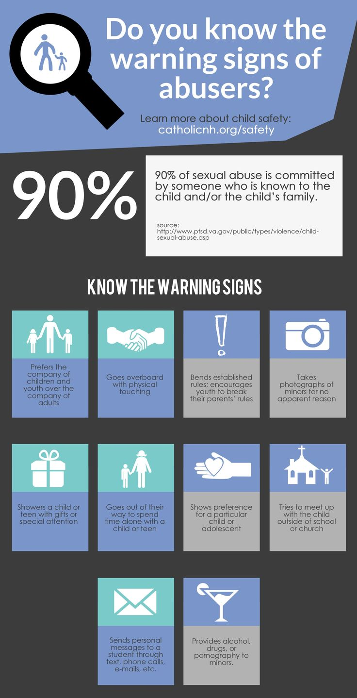 90% of sexual abuse is committed by someone who is known to the child and/or the child's family. Do you know the warning signs of abusers?