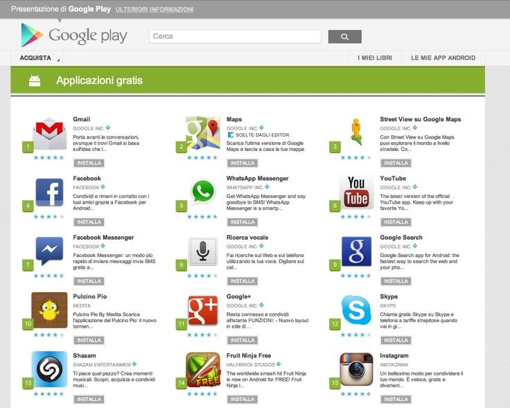 Udite e... Repinnate!!! Il #pulcinopio è una #hit non solo su iTunes! L'applicazione #android  sviluppata da MEDITA è in TOP TEN su Google Play nella classifica delle applicazioni gratuite più scaricate e in PRIMA POSIZIONE nella categoria rompicapo e puzzle! Grazie a tutti di cuore, continuate a sostenerci! :D    https://play.google.com/store/apps/collection/topselling_free