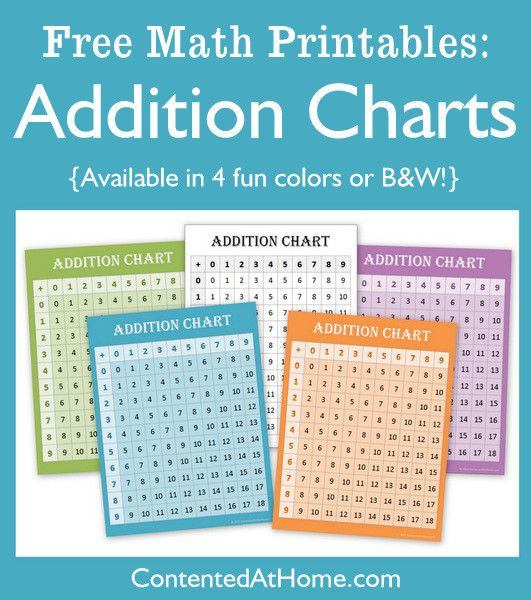 FREE Addition Charts - Simple, effective tool for 1st grade and 2nd grade math